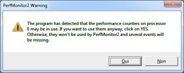 PERFMONITOR-2 | Softwares | CPUID